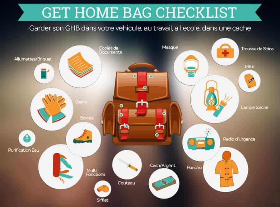 Get Home Bag Checklist